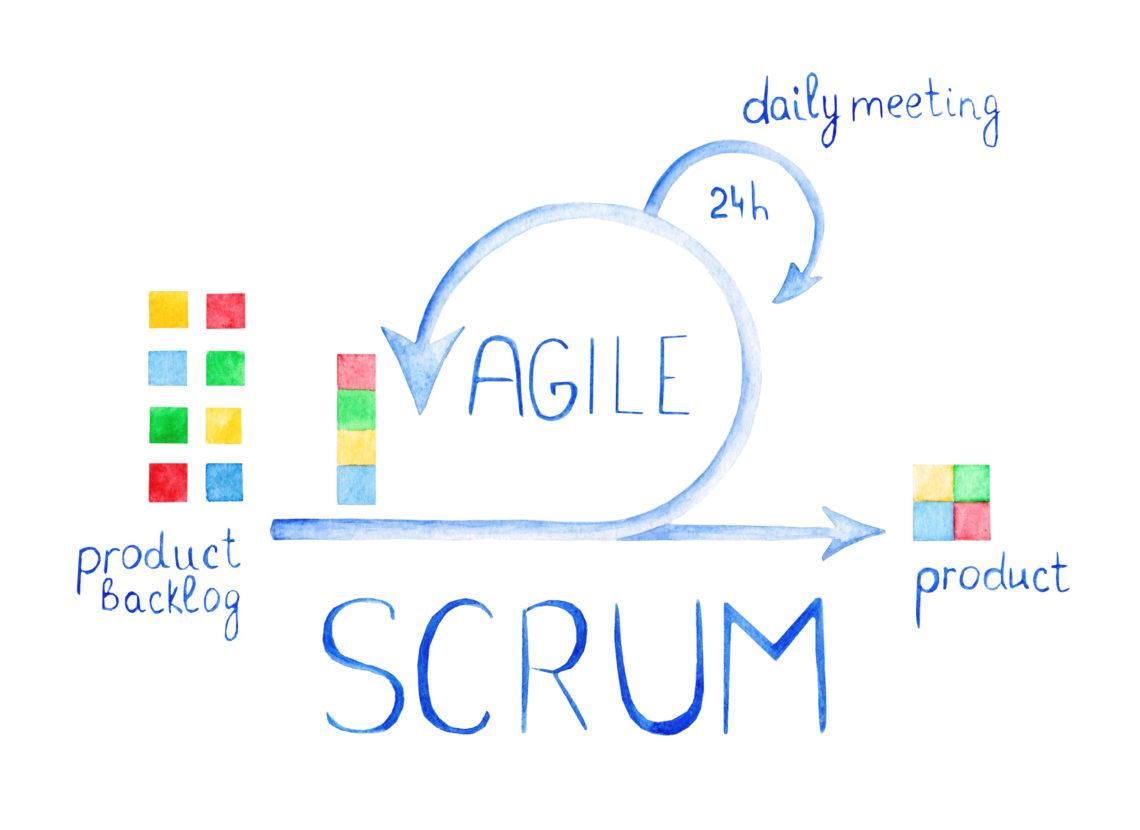 Méthode Agile Scrum (2 jours) Image