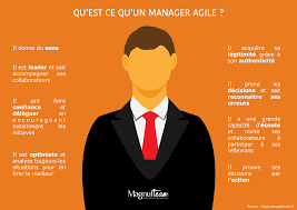 Manager Agile (2 jours) Image