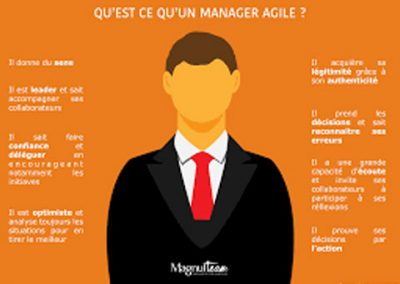 Manager Agile