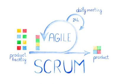Méthode Agile Scrum